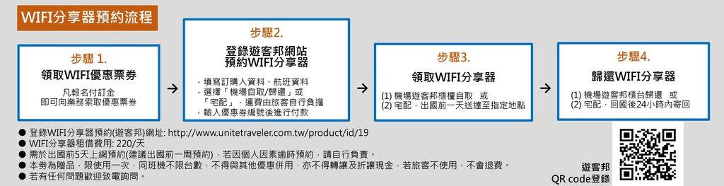 WIFI分享器預約流程
